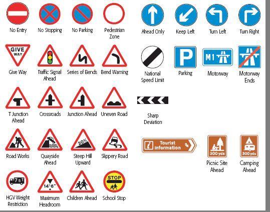 Tourist Driver S Guide To Irish Roads Mydiscoverireland Com