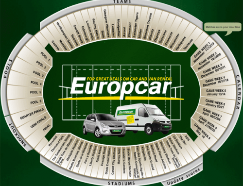Heineken Cup Fixture Guide
